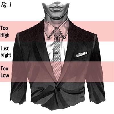 Position de la pince à cravate pour habiller son homme